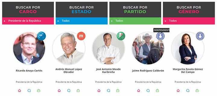 Abren plataforma para conocer #3de3 de candidatos en México